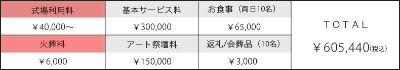 case-kana_saga